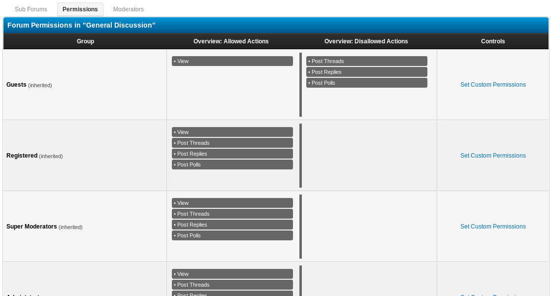 MyBB Admin Control Panel (Forum Permissions)